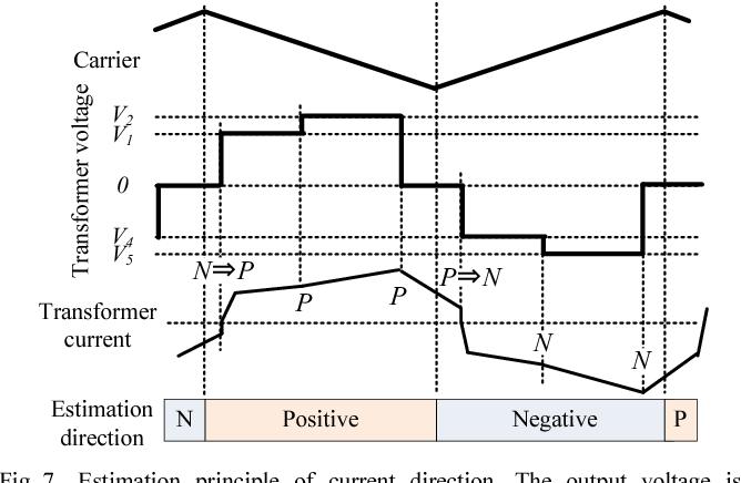 Hybrid commutation method with current direction estimation for