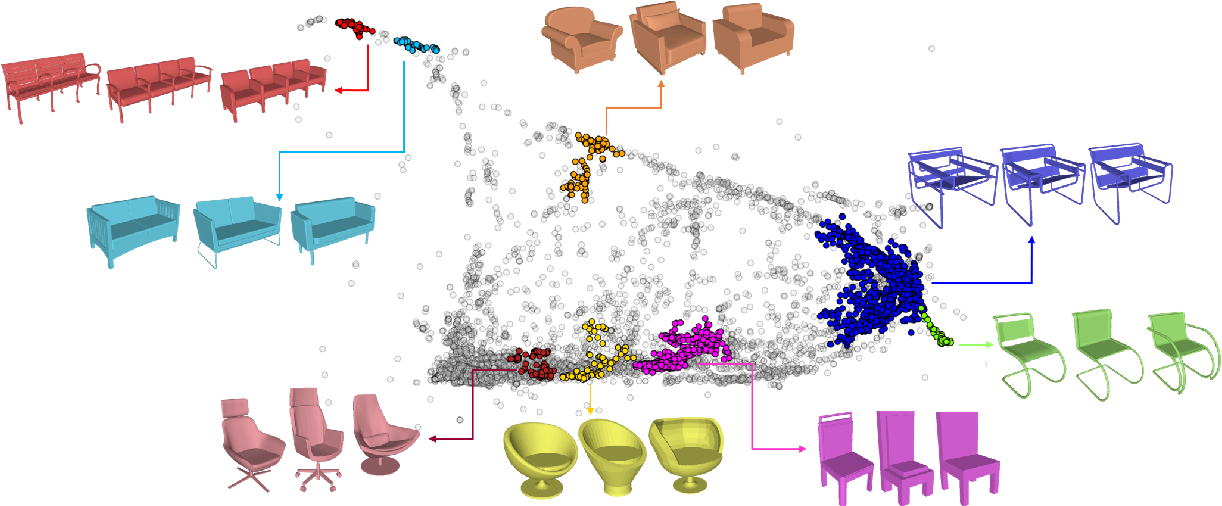 Figure 1 for Clustering-driven Deep Embedding with Pairwise Constraints