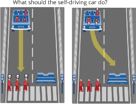 Figure 1 for A Computational Model of Commonsense Moral Decision Making