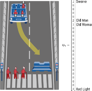 Figure 3 for A Computational Model of Commonsense Moral Decision Making
