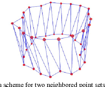 Figure 4 for Ray-Based and Graph-Based Methods for Fiber Bundle Boundary Estimation