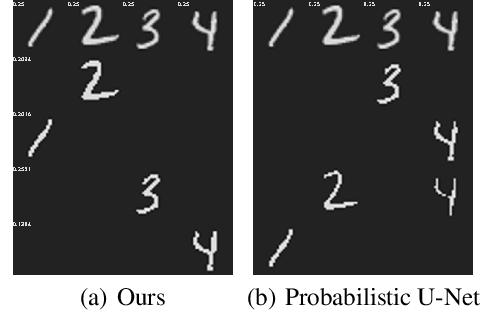 Figure 3 for Modal Uncertainty Estimation via Discrete Latent Representation