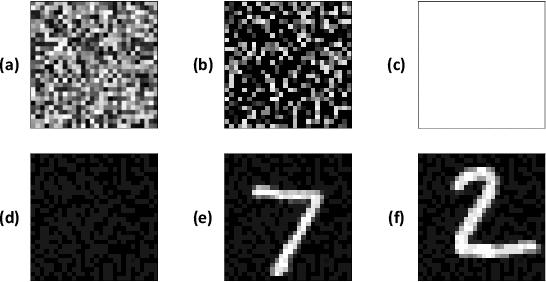 Figure 2 for NeuroAttack: Undermining Spiking Neural Networks Security through Externally Triggered Bit-Flips