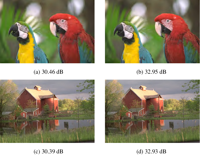 Figure 1 for Ambiguity of Objective Image Quality Metrics: A New Methodology for Performance Evaluation