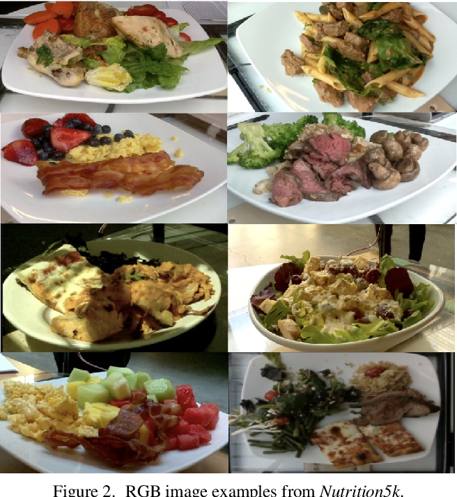 Figure 3 for Nutrition5k: Towards Automatic Nutritional Understanding of Generic Food