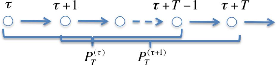 Figure 1 for Herded Gibbs Sampling