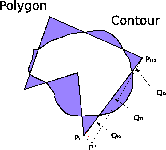 Figure 3 from Mixing geometric and radiometric features