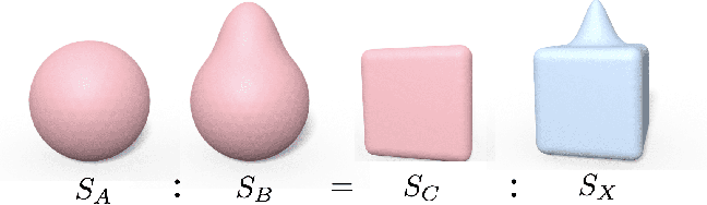 Figure 3 for OperatorNet: Recovering 3D Shapes From Difference Operators