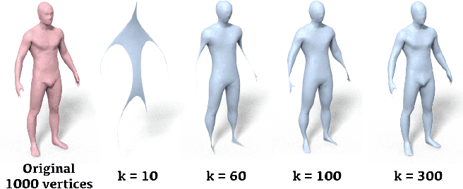 Figure 4 for OperatorNet: Recovering 3D Shapes From Difference Operators