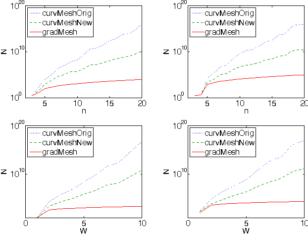 Figure 3 for Approximating the Bethe partition function