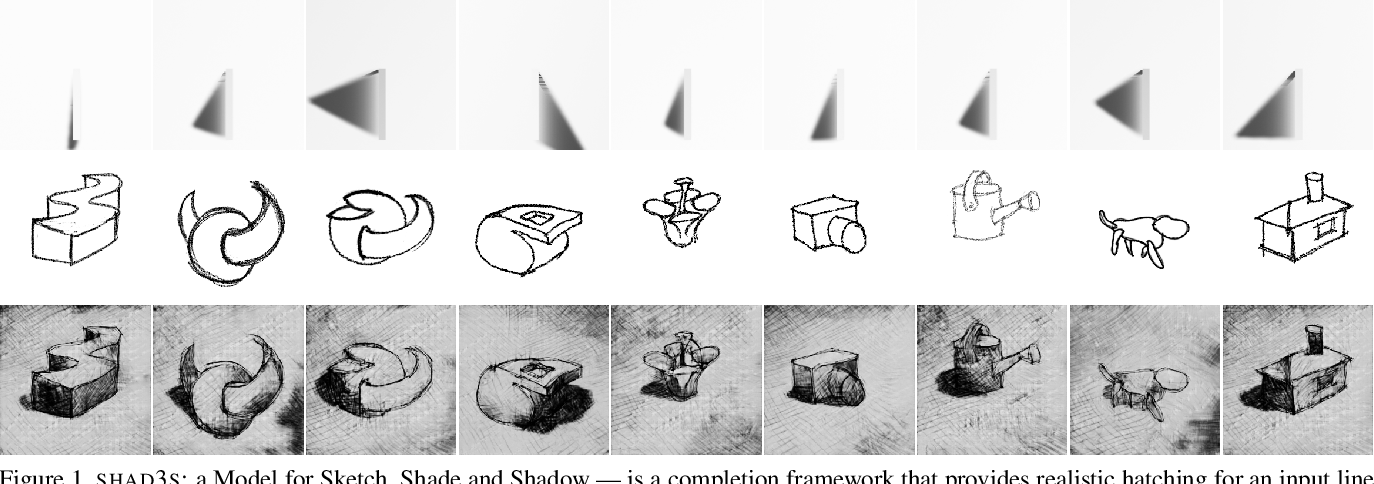 Figure 1 for SHAD3S: A model to Sketch, Shade and Shadow