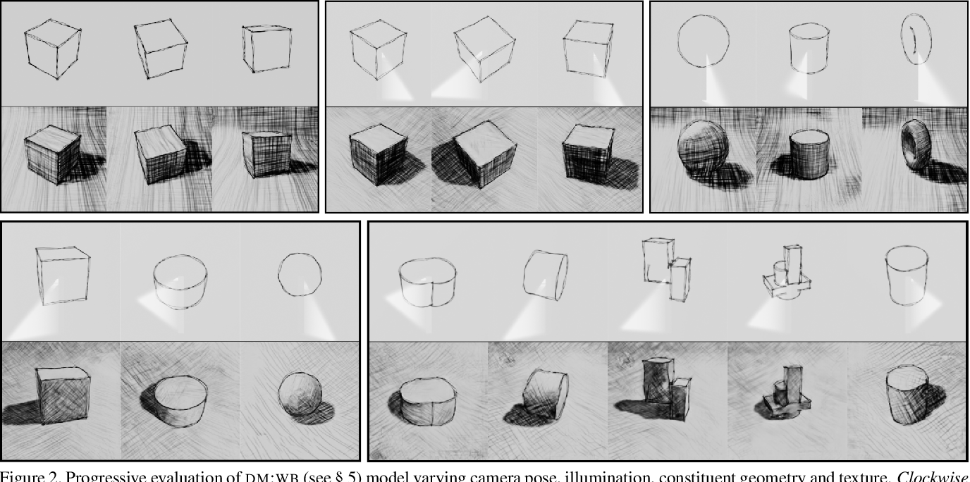 Figure 3 for SHAD3S: A model to Sketch, Shade and Shadow