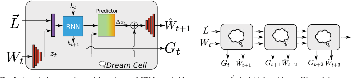 Figure 2 for Prospection: Interpretable Plans From Language By Predicting the Future