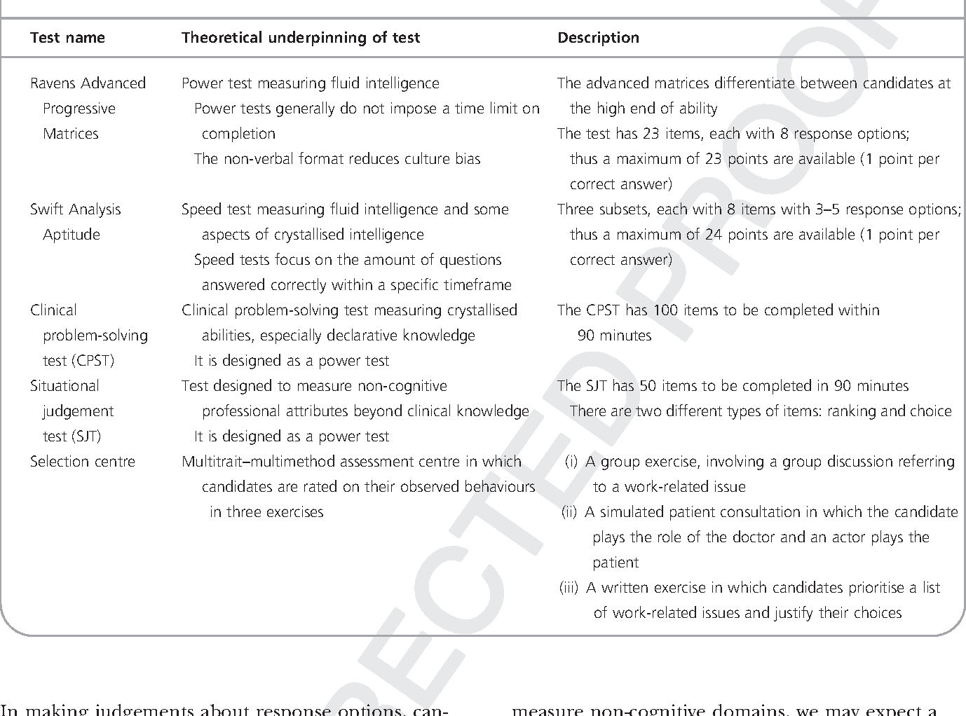 Table 1 from Evaluating cognitive ability, knowledge tests
