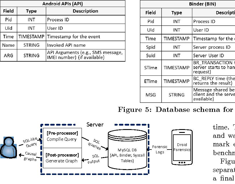Imei Database Api