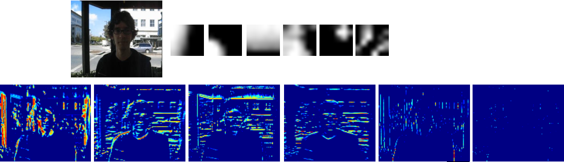 Figure 3 for Online Unsupervised Feature Learning for Visual Tracking