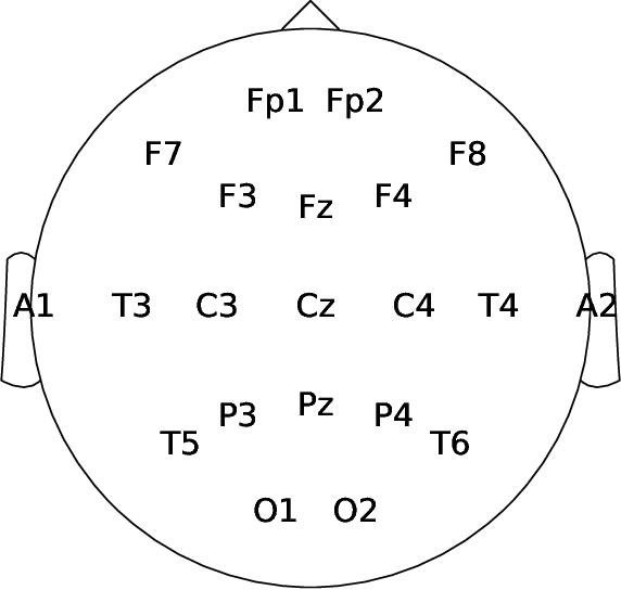 Figure 2 for Machine-Learning-Based Diagnostics of EEG Pathology