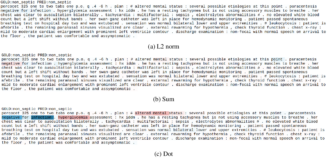 Figure 3 for Distilling neural networks into skipgram-level decision lists