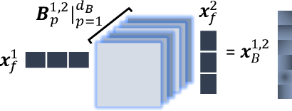 Figure 2 for Embedded Deep Bilinear Interactive Information and Selective Fusion for Multi-view Learning