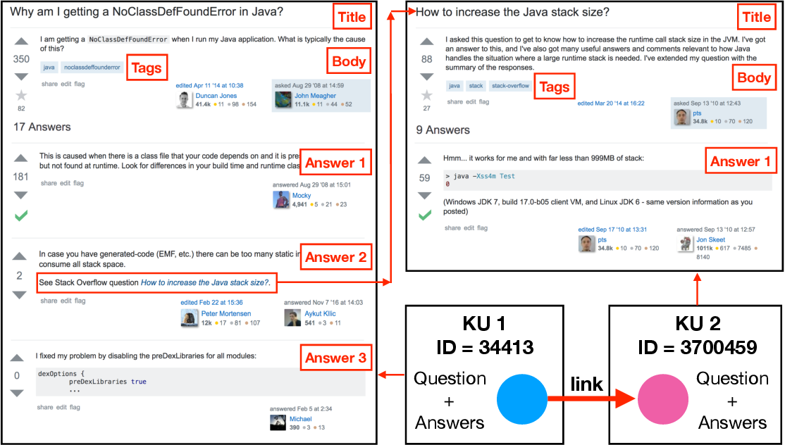 Figure 2 for Question Relatedness on Stack Overflow: The Task, Dataset, and Corpus-inspired Models