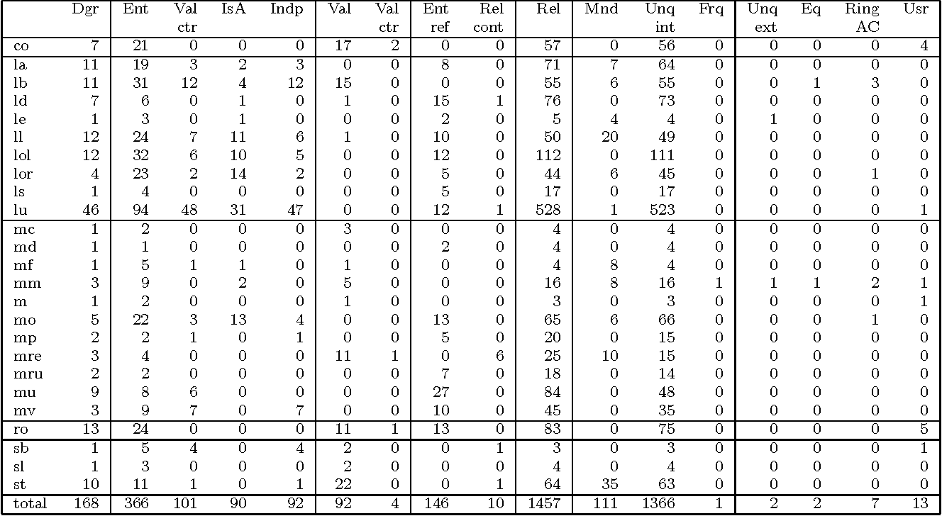 Table 2 from Scalable satisfiability checking and test data