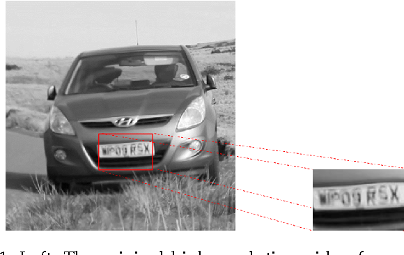 Figure 1 for Restoration of Atmospheric Turbulence-distorted Images via RPCA and Quasiconformal Maps