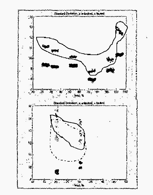 Uh 60 Line Diagram