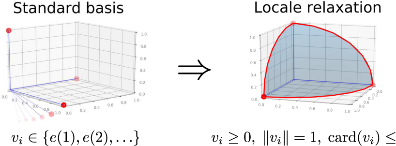 Figure 1 for Community detection using fast low-cardinality semidefinite programming