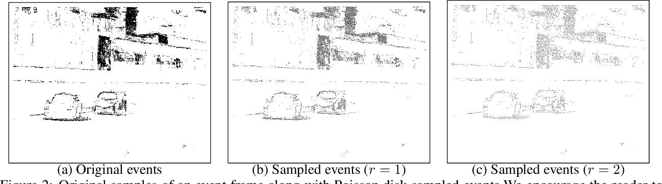 Figure 2 for Quadtree Driven Lossy Event Compression