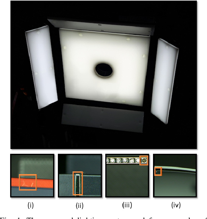 Figure 1 for Complex-Object Visual Inspection via Multiple Lighting Configurations