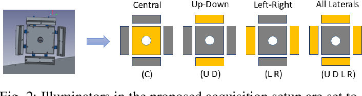 Figure 2 for Complex-Object Visual Inspection via Multiple Lighting Configurations