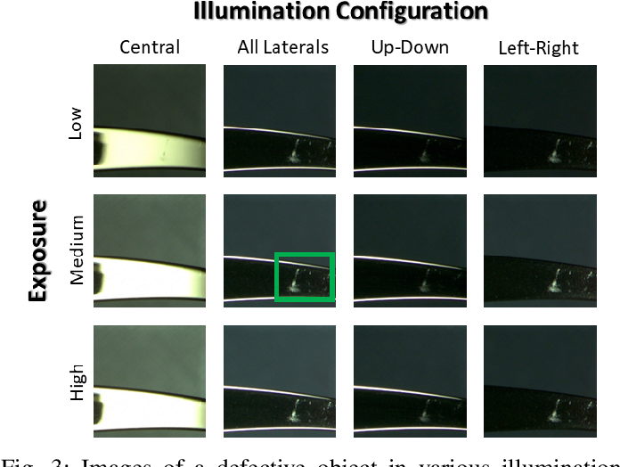 Figure 3 for Complex-Object Visual Inspection via Multiple Lighting Configurations