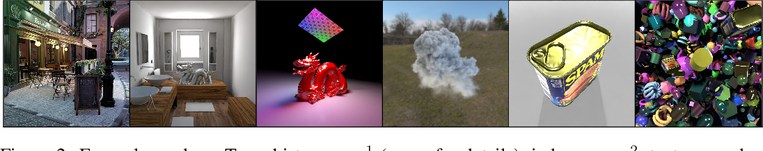Figure 2 for NViSII: A Scriptable Tool for Photorealistic Image Generation