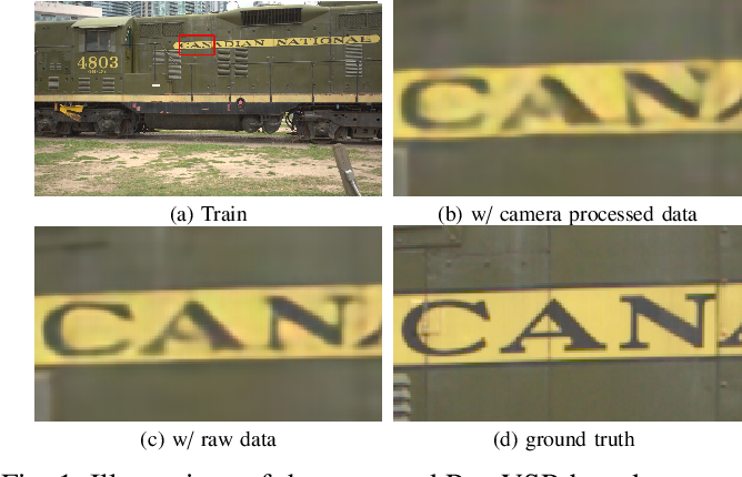 Figure 1 for Exploit Camera Raw Data for Video Super-Resolution via Hidden Markov Model Inference