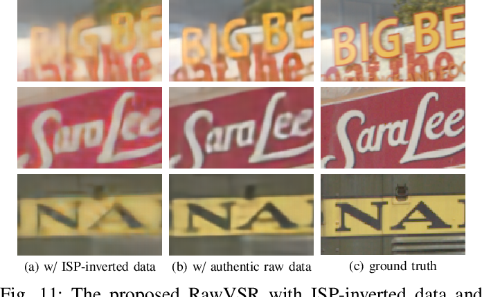 Figure 3 for Exploit Camera Raw Data for Video Super-Resolution via Hidden Markov Model Inference