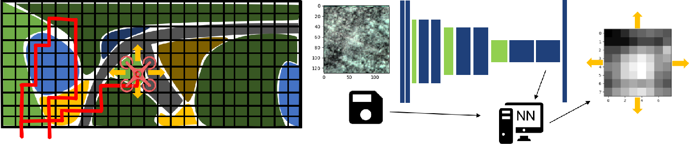 Figure 2 for Active Learning for UAV-based Semantic Mapping