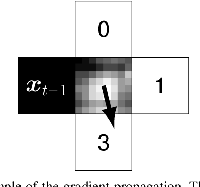 Figure 3 for Active Learning for UAV-based Semantic Mapping