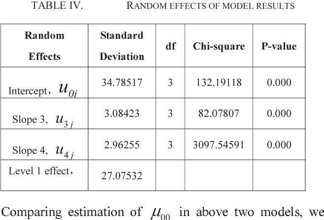 hierarchical linear models stephen w raudenbush