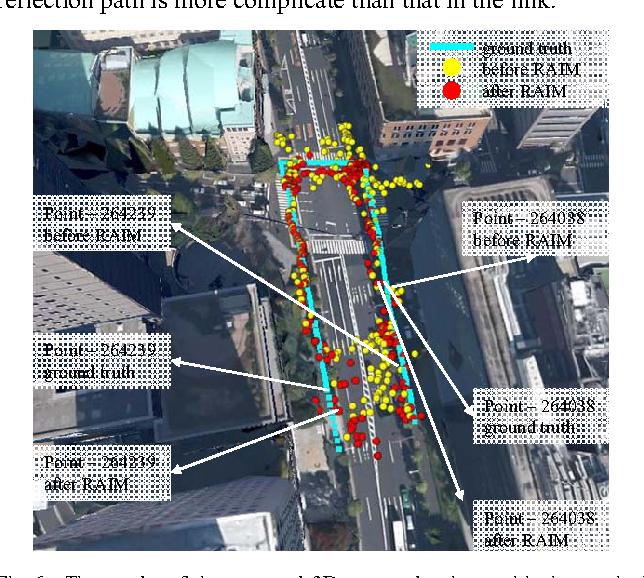 Figure 6 from Pedestrian Localization Service Using 3D Map