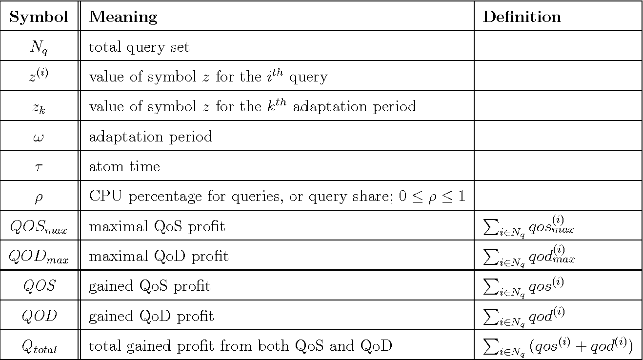 Table 51 From Managing Query And Update Transactions Under Quality