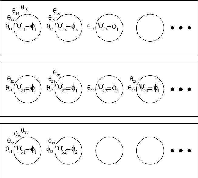 Figure 2 for UoB at SemEval-2020 Task 1: Automatic Identification of Novel Word Senses