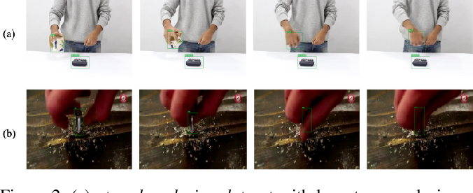 Figure 3 for Learning to Track Object Position through Occlusion