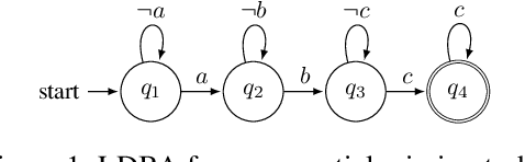 Figure 1 for Modular Deep Reinforcement Learning with Temporal Logic Specifications