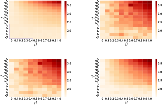 Figure 4 for Adversarial Regression with Multiple Learners