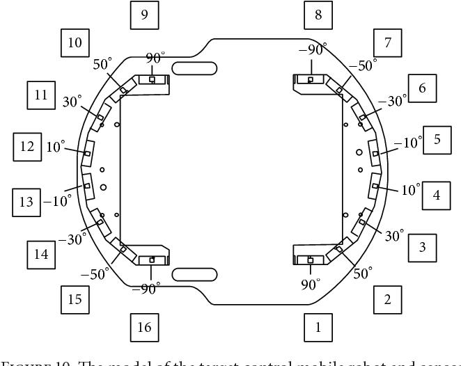 O2 Sensor Simulator Schematic