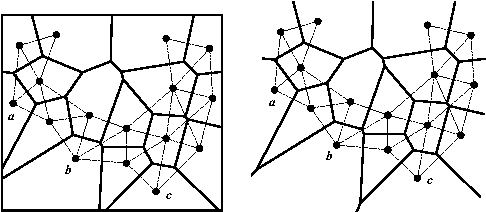 A distributed algorithm for computing voronoi diagram in the unit figure 1 ccuart Image collections