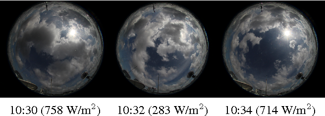 Figure 2 for Estimation of solar irradiance using ground-based whole sky imagers