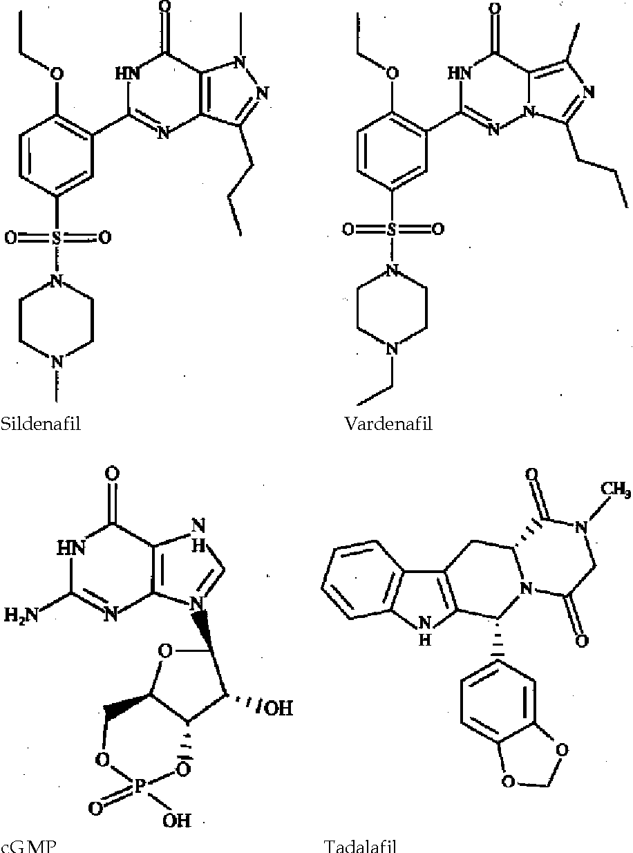 Figure 1 From Erectile Dysfunction Comparison Of Efficacy And Side