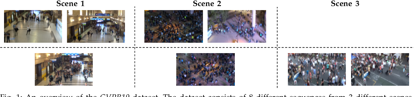 Figure 1 for CVPR19 Tracking and Detection Challenge: How crowded can it get?