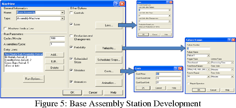 Figure 5 from Manual assembly line operator scheduling using